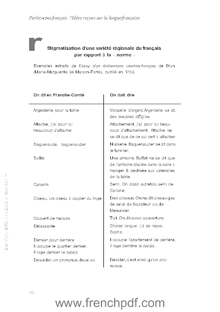 Parlez-vous le français pdf livre pour apprendre le Français