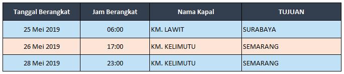 Jadwal Kapal Laut Bulan Mei 2019 PT. Pelni
