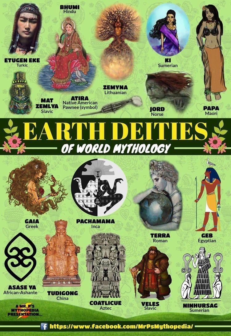 Divindades da Terra da Mitologia Mundial