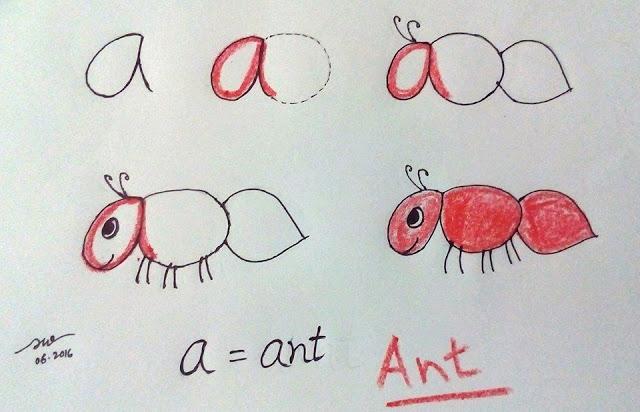 Berikut Ini Cara Menggambar Hewan dari Huruf - Manyasah Ilmu