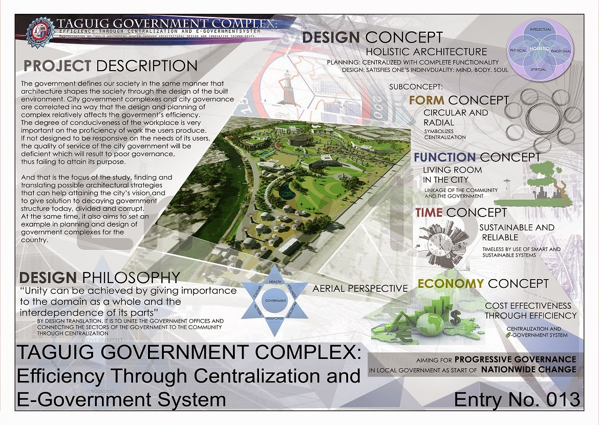 April 2014 orbis ccd review for Architectural concept board examples