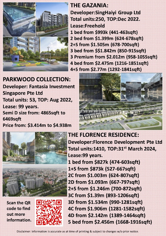 Property Advertisement - The Gazania, Parkwood Collection and Florence Residence for sale!