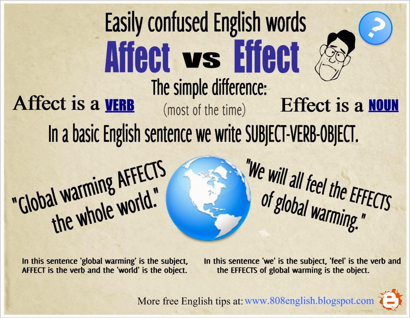 World English 808