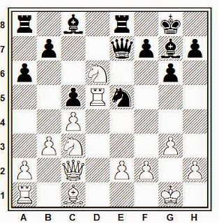 Posición de la partida de ajedrez Rudolph - Priepke (Correspondencia, 1989)