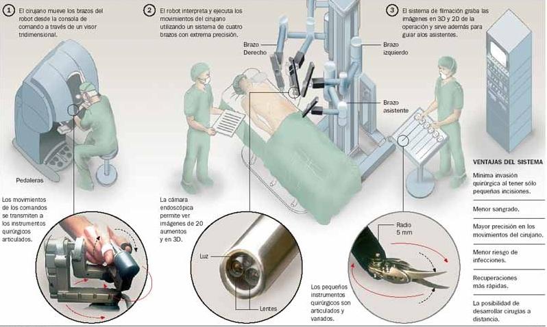 Adiccion Tecnologia Tecnologa en la Medicina Moderna