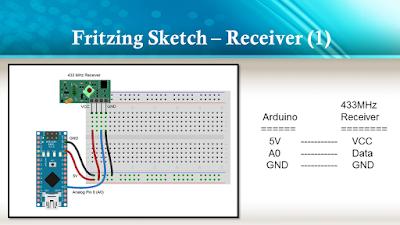 Posts with «ultrasonic sensor» label