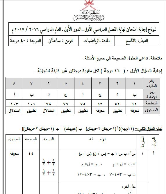ملزمة رياضيات نهاية الفصل الأول