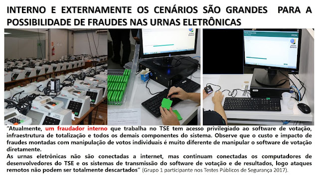 Participantes nos Testes Públicos de Segurança das Urnas Eletrônicas revelam tudo