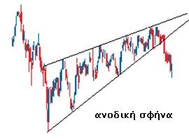 diagramma-anodikisfina1.jpg