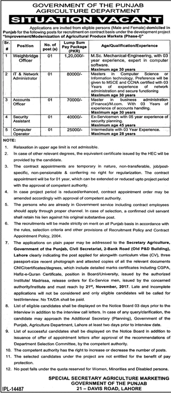 Jobs in Agriculture Department Govt Of Punjab Oct 2017