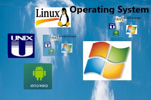 Sistem Operasi - Pengertian, Sejarah dan Jenis-jenis Sistem Operasi