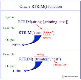 T-SQL'de RTRIM ve LTRIM Fonksiyonlarının Kullanımı