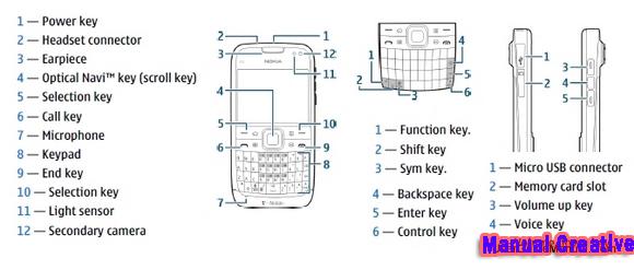 Manual Centre: Nokia E73 User Guide Manual
