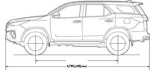 Resmi Rilis Ini Perbedaan Toyota All New Fortuner VRZ, SRZ