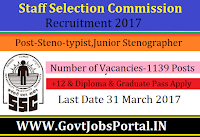 Staff Selection Commission Recruitment 2017– 1139 Steno-Typist, Junior Scale Stenographer & Senior Scale Stenographer