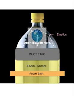 Inilah 10 cara membuat roket air daur ulang