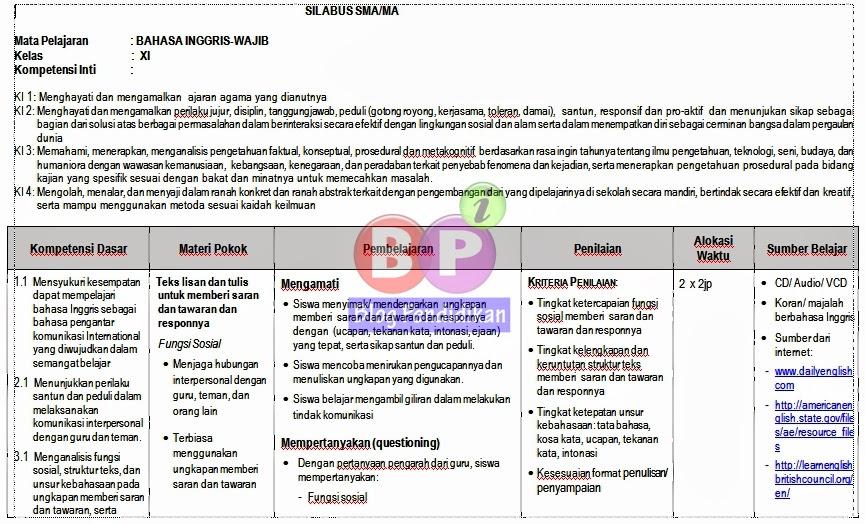 Rpp Bahasa Dan Sastra Sunda 2013 Untuk Sd Silabus Bahasa Dan Sastra Sunda 2013 Semua Tingkat Download Silabus Bahasa Inggris Kurikulum 2013 Untuk Sma Blog