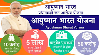 Apply Online for Ayushman Bharat Yojana