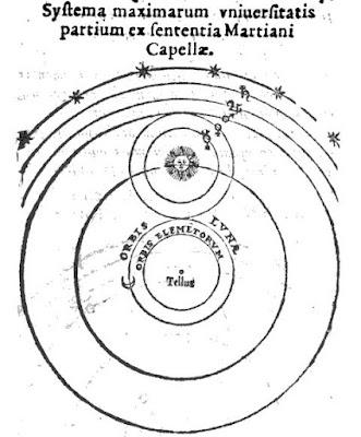 Capellan Geo-Helio Centric Model