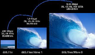 Началась сертификация устройств 802.11AC Wave 2. Какие преимущества получим мы?