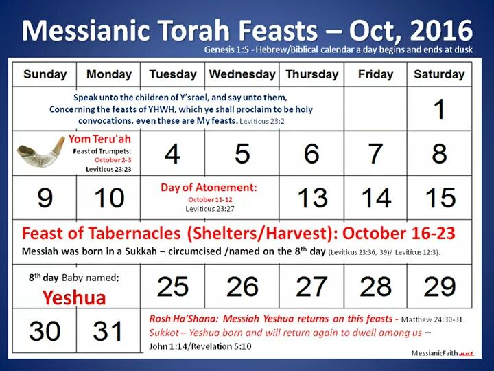 Love For His People: The Lord's Feasts - Calendar 2016 (5777)