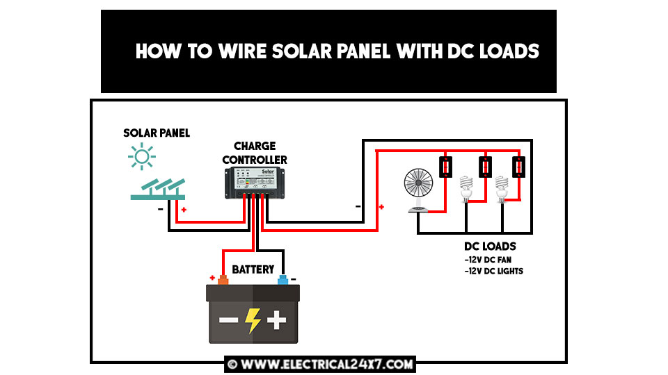 How to wire solar panel with AC and DC loads?