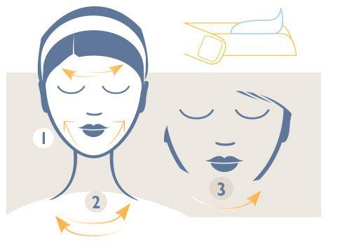 Cómo aplicar una crema solar en el rostro y el escote