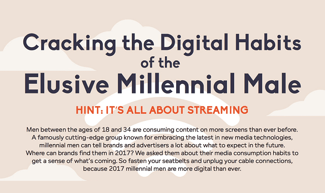 Cracking the Digital Habits of the Elusive Millennial Male