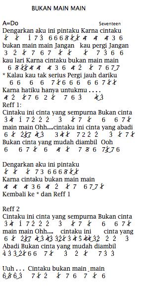 Not Angka Pianika Lagu Seventeen Bukan Main - Main