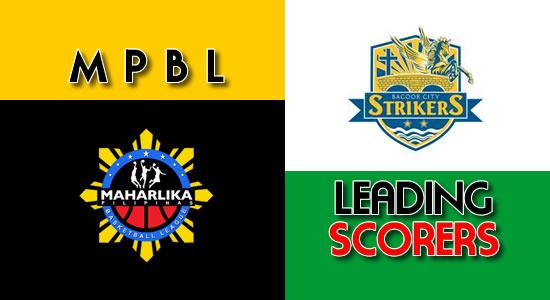 LIST: Scores per game Bacoor Strikers 2018 MPBL Anta Datu Cup
