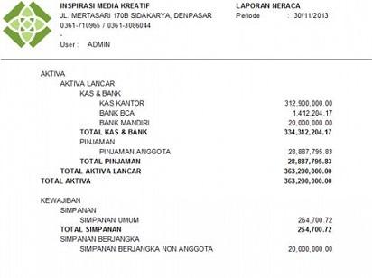 Contoh Laporan Keuangan Koperasi Simpan Pinjam Doccontoh Laporan Keuangan Koperasi Simpan Pinjam Excel
