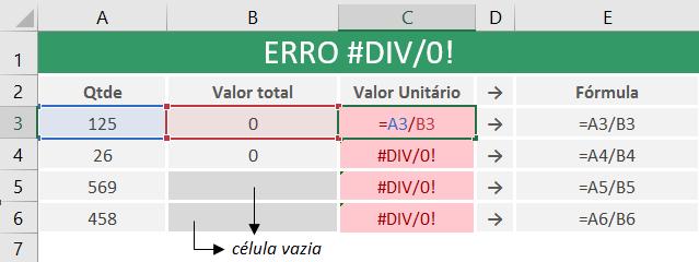 mensagem-erro-#DIV/0!-excel