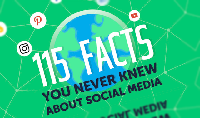 115 Must Know Stats about Social Media - #infographic