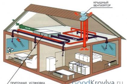 Memilih Ventilasi Exhaust Fan Untuk Rumah atau Apartemen
