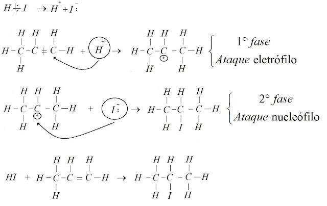 reaçao acido iodidrico propeno ataque eletrofilo nucleofilo