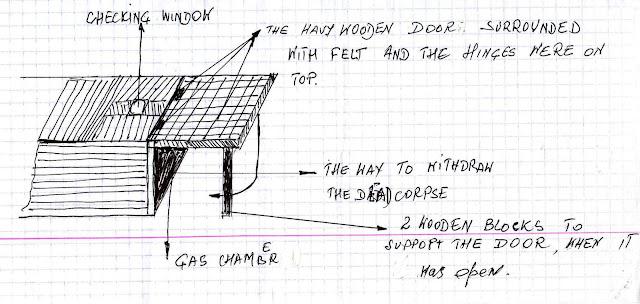Газовая камера в представлении евреев
