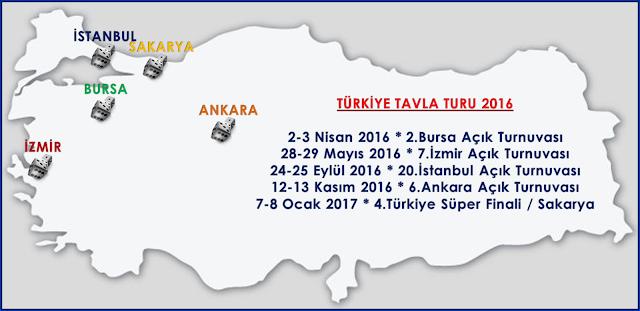 Turkiye-Tavla-Turu-2016
