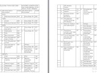 Konversi Kode Bidang Studi Sertifikasi Guru Bagi Lulusan Tahun 2007 dan 2008