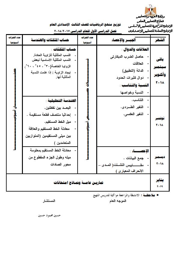 توزيع منهج الرياضيات للمرحلة الإعدادية للعام ٢٠١٨ / ٢٠١٩ 1_005