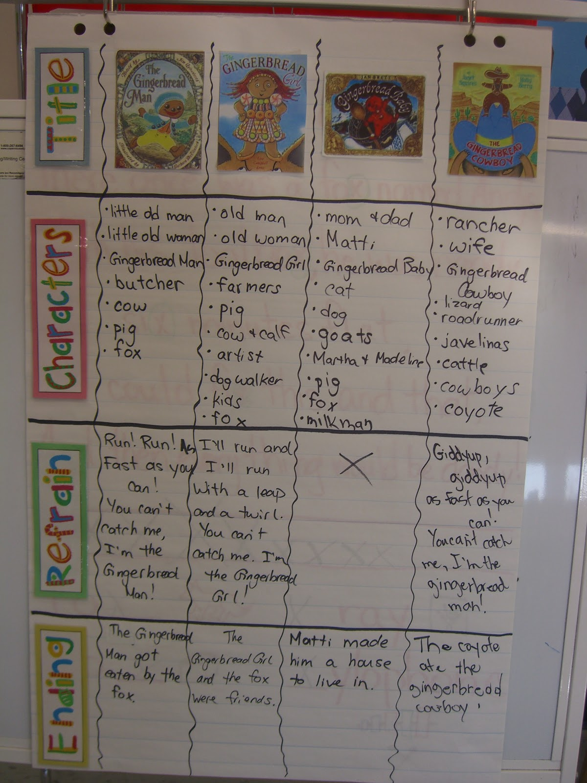 interactive writing activities for 1st grade