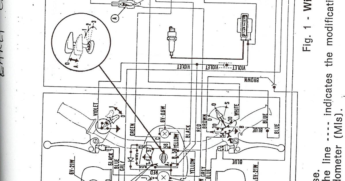 Deadped: Vespa Wiring In A Nutshell