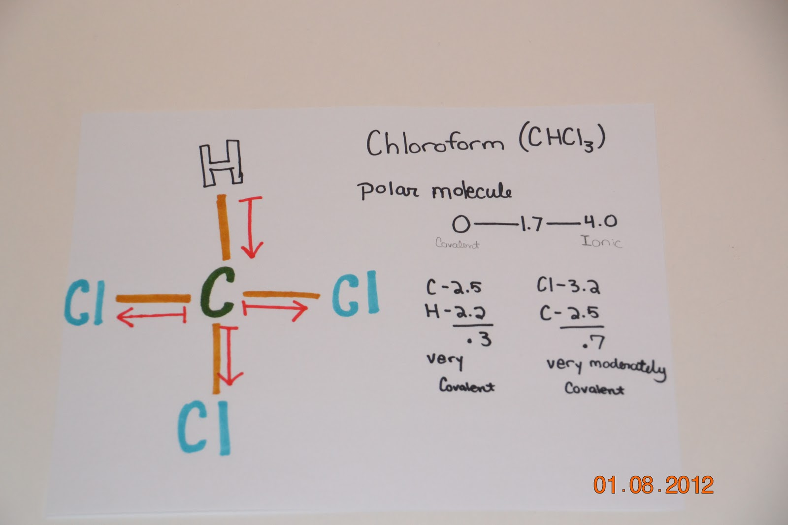 the chemistry of chloroform dot diagram hydrogen chcl3 dot diagram #5