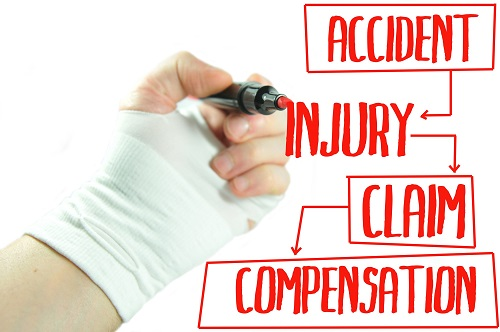 How to Stay Protected Against Property Damage or Injury Lawsuits Due to Accidents With Horses