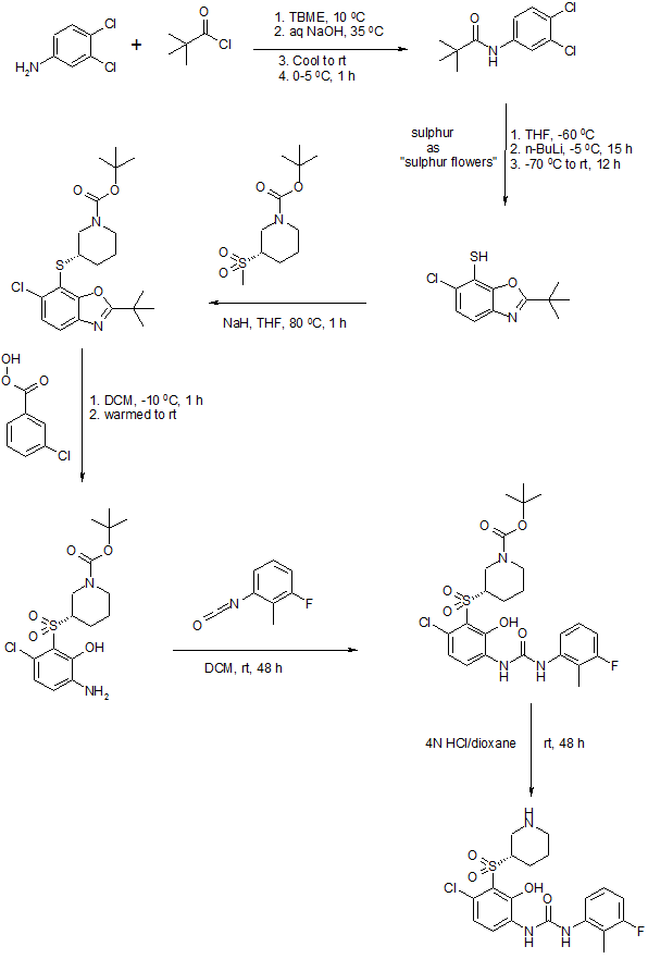 Complete synthesis of Danirixin