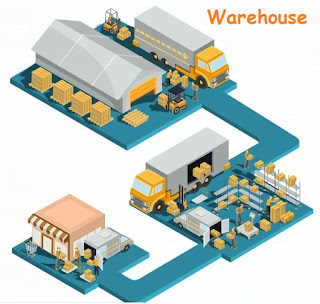 Understanding, The Function Of Warehouses In Business And Commerce
