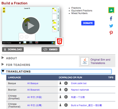 Image showing the overview page for PhET simulations, which shows that the simulation can be translated into multiple languages.