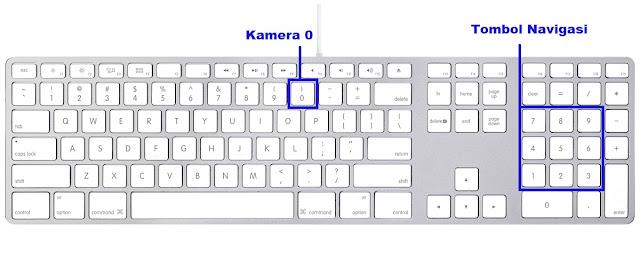 Keyboard ETS2