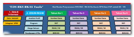 Download Aplikasi Pembuatan EDS, RKS, dan RKAS serta RKT Gratis