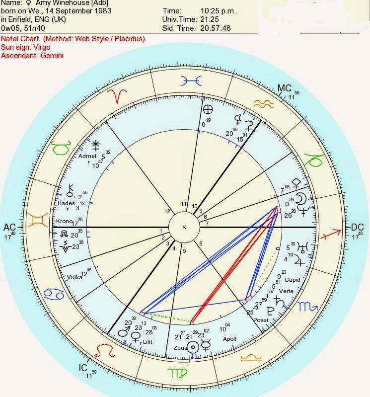 AstroloJew: Happy Birthday, Amy Winehouse - We Miss Who You