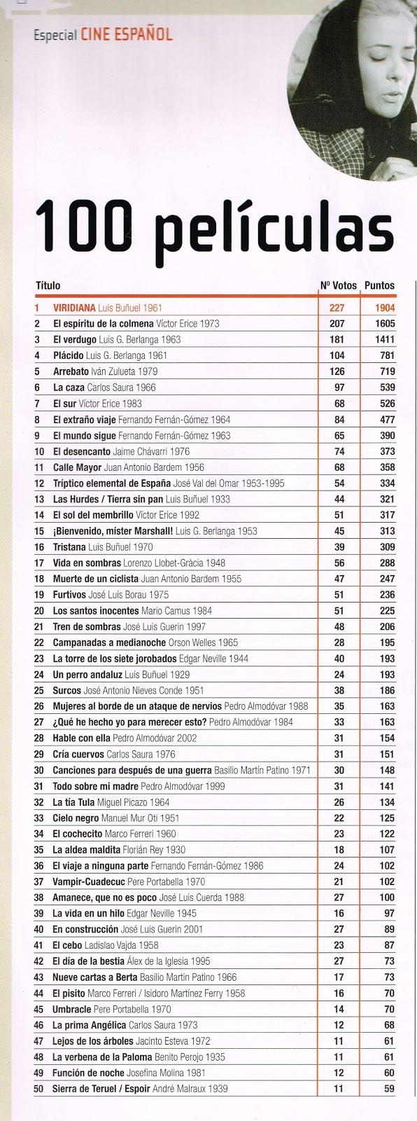 Marca España (a nuestro pesar) - Página 2 100%2Bmejores%2Bpel%25C3%25ADculas%2Bespa%25C3%25B1olas%2BCaim%25C3%25A1n%2Bmayo%2B2016%2B-%2Bcopia